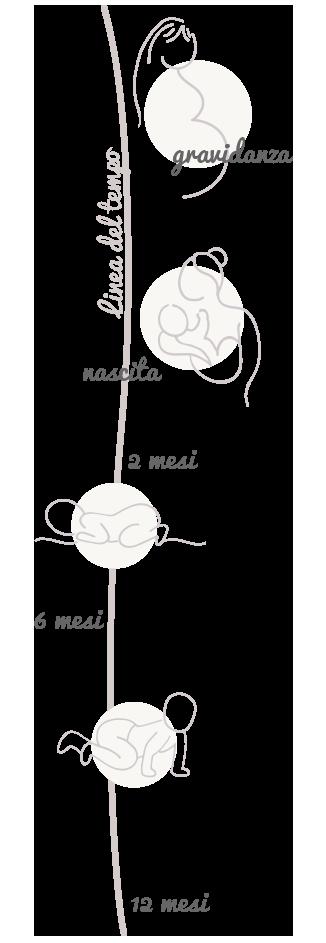 linea-del-tempo_illustrazioni-copia